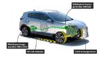 Kia bringt 48-V-Mildhybrid-System im Diesel