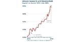 Messtechnik- und Sensorikbranche wächst erneut