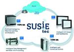 Kontron baut IoT-Framework SUSIEtec aus