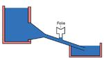 Durch ein Venturi-Rohr strömendes Wasser erzeugt im seitlich abzweigenden Rohr einen Unterdruck, der dazu führt, dass sich eine Membran durchbiegt.