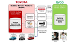 Toyota intensiviert Partnerschaft mit Grab