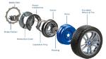 Aufbau In-Wheel-eAntrieb ProteanDrive