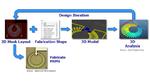 Designflow für IoT-Edge-Sensoren