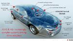 AI-basierte Automotive-Anwendungen mit Xilinx-SoCs