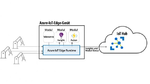 Microsofts Azure IoT Edge Runtime wird Open-Source