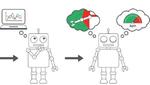 Roboterverhalten extrapolieren statt intrapolieren