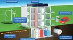 Erste kommerzielle Power2Gas Anlage im Gebäudebestand
