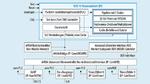 Microsemi hat einen RISC-V-Prozessorkern für seine FPGAs entwickelt