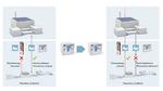 Funktionsprinzip einer Conditional Firewall