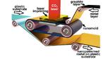 Nanoskalige Metallstrukturen wie eine Zeitung drucken