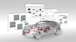 PREEvision 9.0 für serviceorientierte E/E-Architekturen