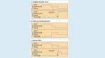 Grafik verschiedener Fehlerarten und deren Auswirkung