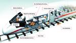 Mehr Sicherheit im Schienenverkehr