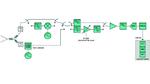 Messung an HighSpeed-Multiplexer