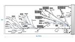 Von der 2D-Zeichnung zur digitalen Kabelsatzdokumentation: Stromlaufplan, 2D-Ansicht mit hinterlegten Detailinformationen und 3D-Ansicht