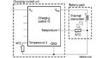 Prinzipschaltbild einer Ladeüberwachung mit NTC-Thermistoren. Es kommen zwei NTC-Thermistoren zum Einsatz
