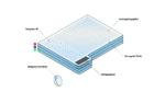 Komponenten Wellenleitertechnik HUD