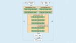 Grafik: Modellierung einer Wirkkette als Event-Chain in Amalthea. Nun kann bei jeder Veränderung im Scheduling automatisch geprüft werden, ob noch alle Randbedingungen eingehalten werden.