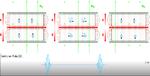 Die Neutronen in der Kammer werden mit einem Puls in Rotation versetzt und mit einem zweiten Puls wieder gestoppt.