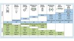 Die Standardisierung auf eine Plattform, die reale und simulierte Systemkomponenten kombiniert, ermöglicht eine höhere Testeffizienz