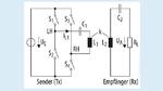 Für die meisten Wireless-Power-Systeme wird die Serienresonanz-Schaltung eingesetzt, da sie eine Leistungssteuerung über das Tastverhältnis erlaubt
