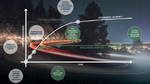 Keine Reiseübelkeit im autonomen Fahrzeug