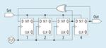 Bild 4. Linear rückgekoppeltes Schieberegister (LFSR), Größe = 4, Taps = 3.