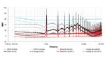 Aluminium-Polymer-Kondensatoren und ihre Auswirkungen auf die EMV