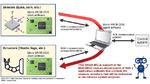 RX65N-MCUs unterstützen DDS-XRCE für ROS 2