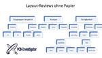 Bild 2: Die Review-Möglichkeiten  mit PCB-Investigator. Alle diese Aspekte können über Filter einzeln und in Kombination angezeigt werden.