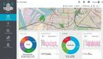 Bedienoberfläche von Cumulocity IoT