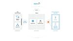Grafik zum Eco-System AppSpace