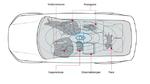 Sensorik für neue Tür- und Innenraumfunktionen