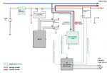 Das DC-USV-System UPSI von Bicker Elektronik enthält als zentralen Funktionsbaustein einen bidirektionalen Buck-Boost-Wandler.