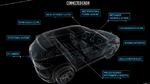 Verbessertes Fahrerlebnis durch Wearable-Integration