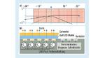 chematische Darstellung der Eviyos mit einem Sichtfeld, das von vier Einheiten eines aktiven integrierten LED-Arrays abgedeckt wird