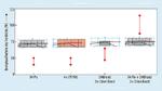 Energieaufnahme eines Vollstrahlmusters bei verschiedenen Ansätzen