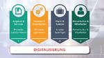 Digitalisierung: Noch Luft nach oben