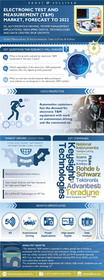 Frost & Sullivan Infographic Global Test and Measurement, Forecast to 2022