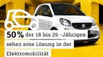 Jeder vierte Deutsche für Ausbau der Carsharing-Angebote