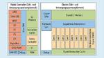 Blockschaltung des GAP8 von Greenwaves Technologies mit 8 + 1 Kernen und RISC-V-Befehlssatzachitektur