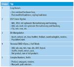Der erweiterte RISC-V-Befehlssatz des GAP8 lässt sich in fünf Gruppen gliedern