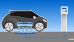 Task-Force für das Laden von E-Autos