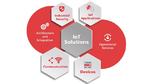 IoT-Ecosystem von Janz Tec