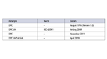 Tabelle 1_Meilensteine in der Geschichte von OPC UA