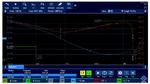 Frequenzgang-Analyse mit Bode-Diagrammen
