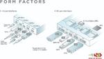 Bild 3: Form Factors