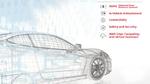 Gemeinsame Edge-Computing-Lösung für autonome Fahrzeuge