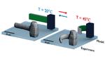 Bewegliche Mikrostrukturen aus dem Drucker