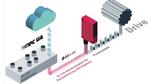 Dual Channel und IIoT bzw. Industrie4.0 beim binärschaltenden Sensor